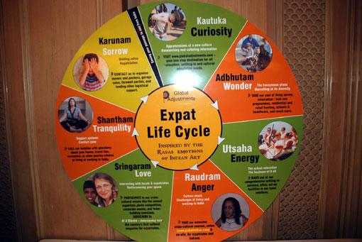 Expat7-11-8653